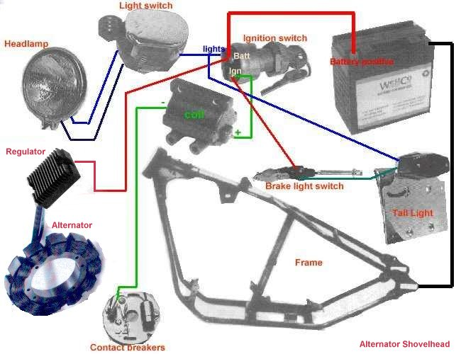 shovelhead kick start wiring diagram enthusiast wiring diagrams u2022 rh rasalibre co kick start only wiring diagram kick start pit bike wiring diagram