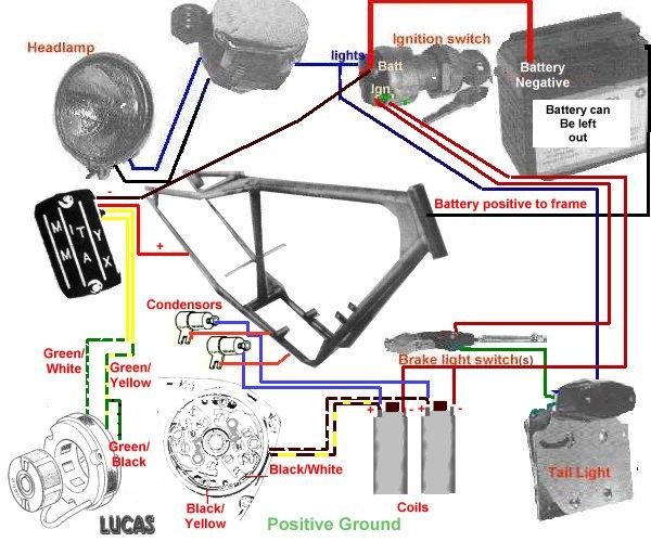wiringT downloads shovelhead kick only wiring diagram at bakdesigns.co